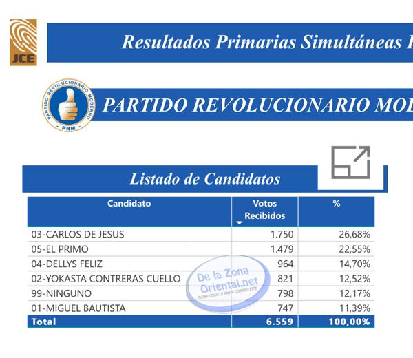 http://www.delazonaoriental.net/wp-content/uploads/2019/10/resultados-.jpg